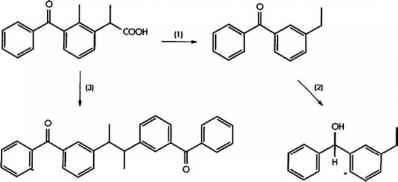 Ketoprofen Decarboxylation