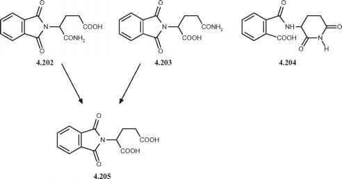 Info Drug Metabolism Pharmacological Sciences