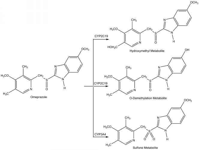 info pharmaceutical chemistry pharmacological sciences